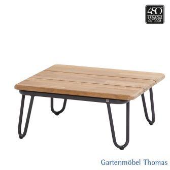 4Seasons PREMIUM Loungetisch  Alu Anthrazit - Tischplatte T