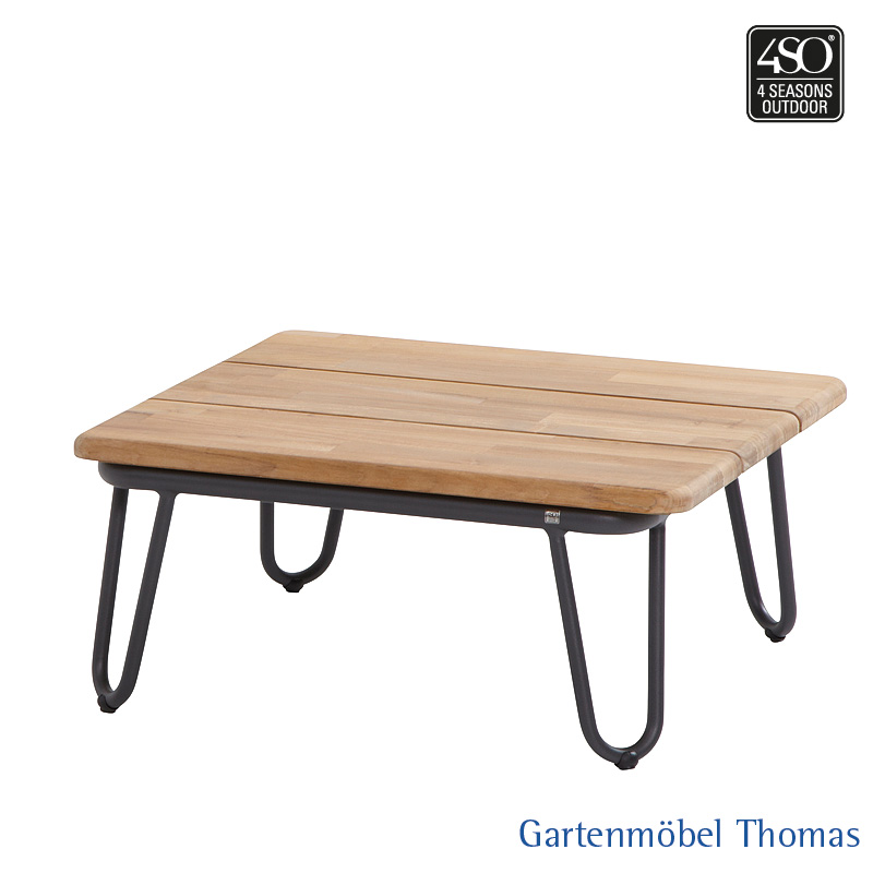 Gartenmöbel Thomas | 4 Seasons PREMIUM Loungetisch Alu Anthrazit ...