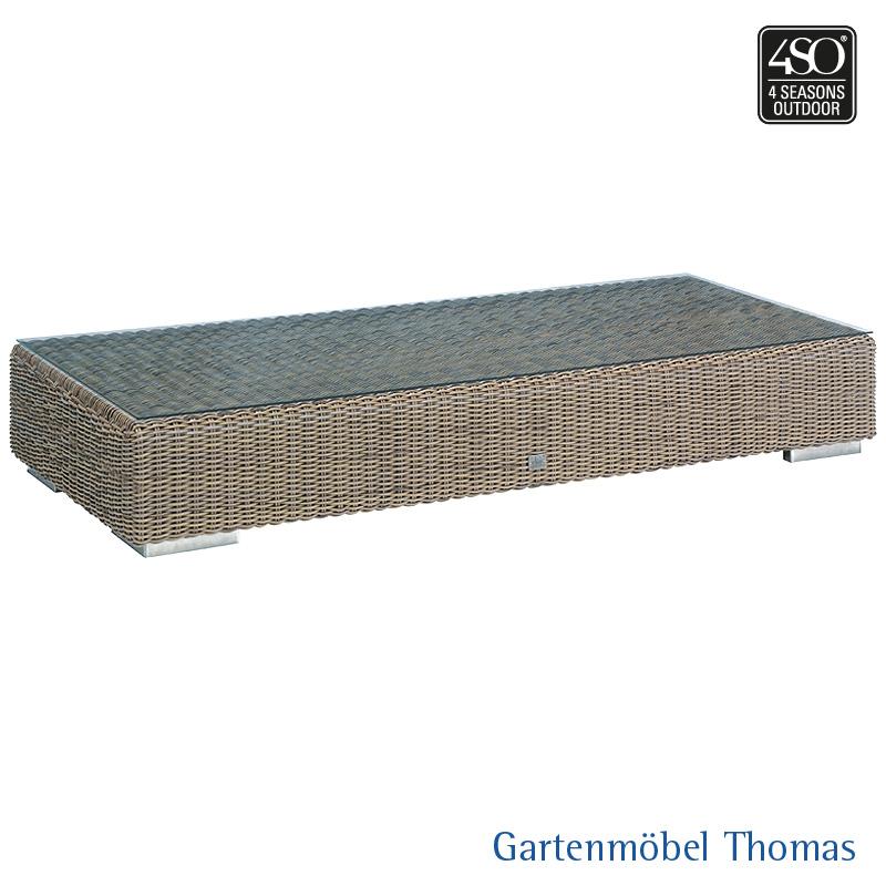 Gartenmöbel Thomas | 4 Seasons KINGSTON Loungetisch 180x80 Geflecht ...