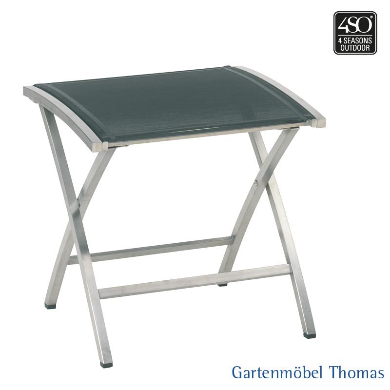 Gartenmöbel Thomas | 4 Seasons PLAZA Hocker Edelstahl ...