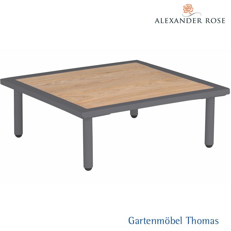 Gartenmöbel Thomas | Alexander Rose BEACH Lounge Beistelltisch ...