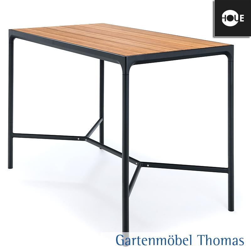 Gartenmöbel Thomas | HOUE FOUR Bartisch 160x90cm - Gestell Alu ...