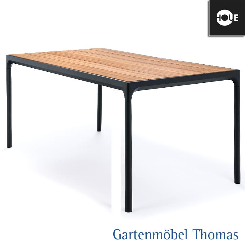 Berühmt Bambus Gartenmöbel Ideen - Innenarchitektur-Kollektion ...